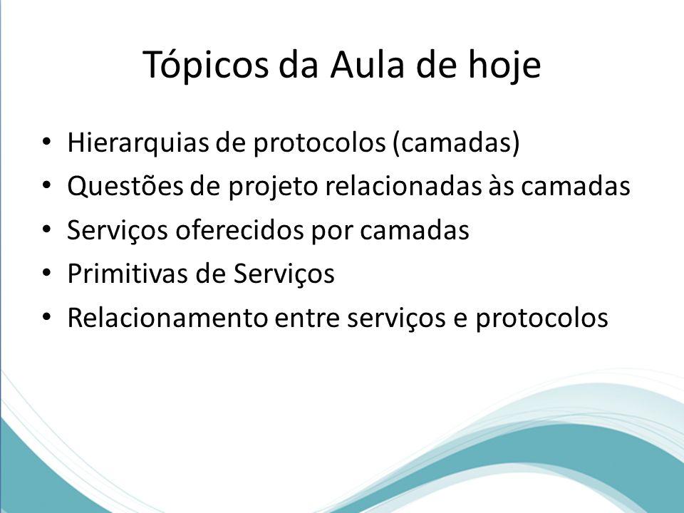 Tópicos da Aula de hoje Hierarquias de protocolos (camadas) Questões de projeto relacionadas às camadas Serviços oferecidos por camadas Primitivas de Serviços Relacionamento entre serviços e protocolos