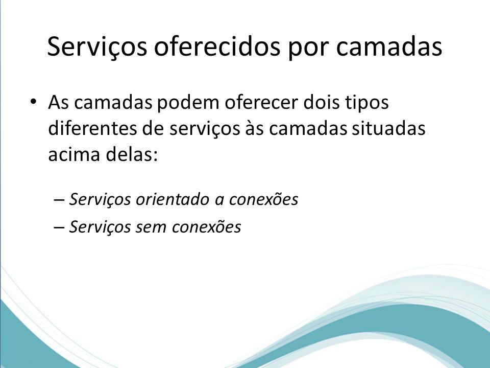 As camadas podem oferecer dois tipos diferentes de serviços às camadas situadas acima delas: – Serviços orientado a conexões – Serviços sem conexões