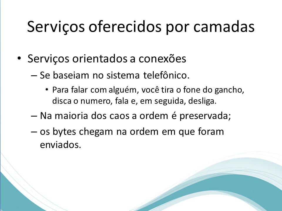Serviços oferecidos por camadas Serviços orientados a conexões – Se baseiam no sistema telefônico.