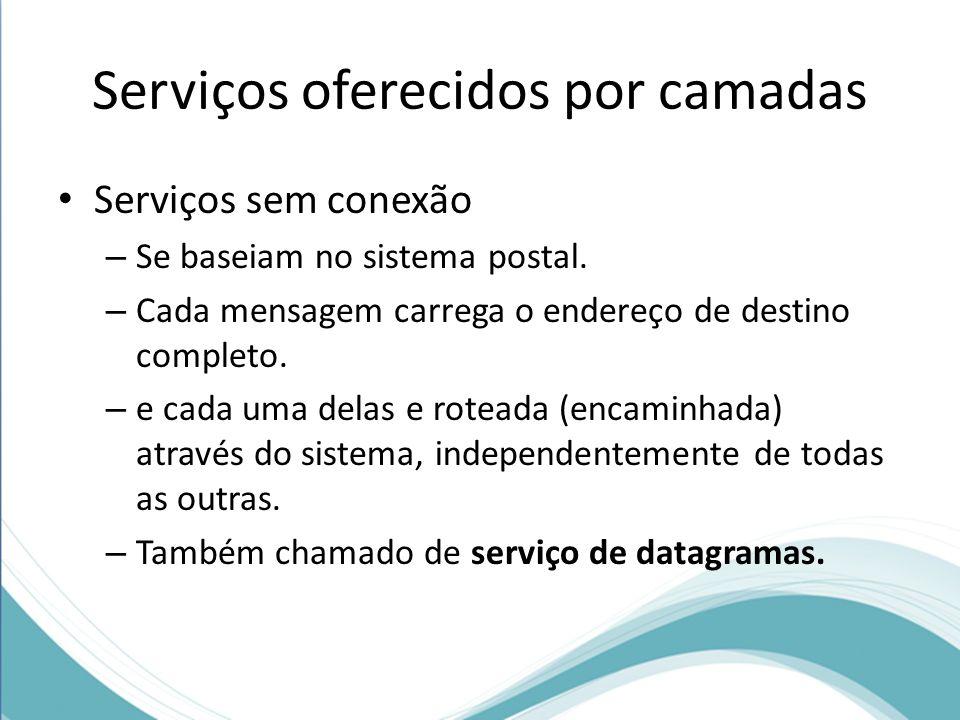 Serviços oferecidos por camadas Serviços sem conexão – Se baseiam no sistema postal.