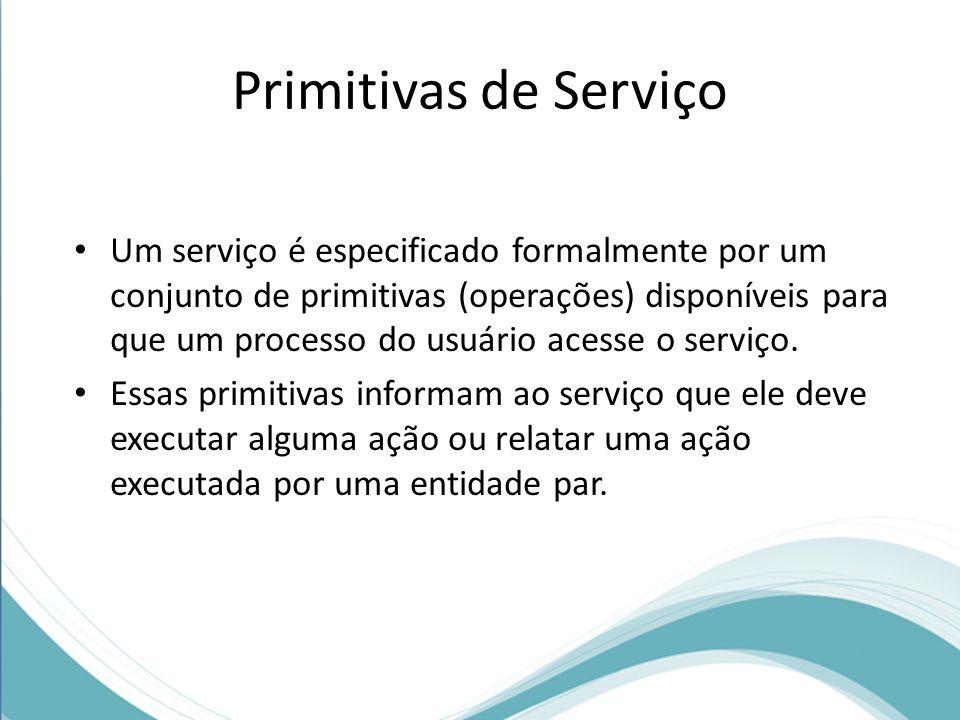 Um serviço é especificado formalmente por um conjunto de primitivas (operações) disponíveis para que um processo do usuário acesse o serviço.