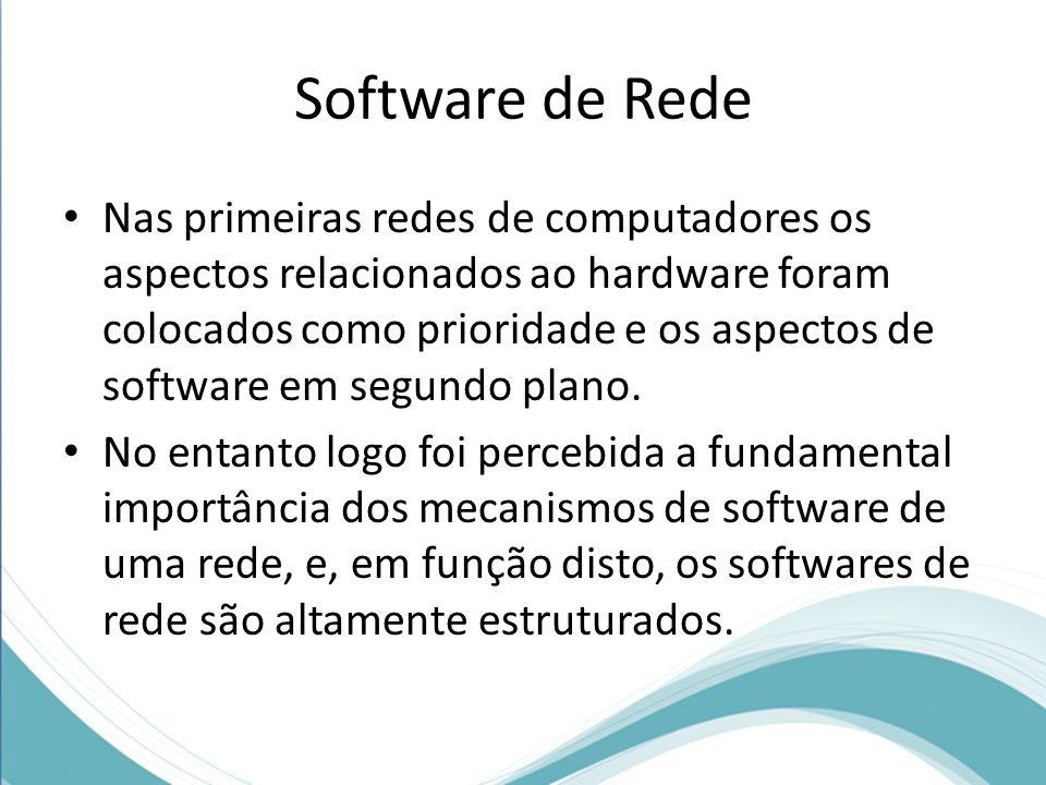 Software de Rede Nas primeiras redes de computadores os aspectos relacionados ao hardware foram colocados como prioridade e os aspectos de software em segundo plano.