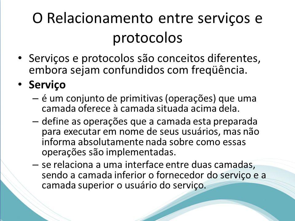 Serviços e protocolos são conceitos diferentes, embora sejam confundidos com freqüência.