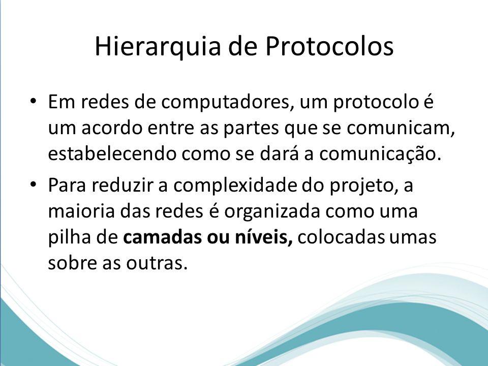 Hierarquia de Protocolos O numero de camadas, o nome, o conteúdo e a função de cada camada diferem de uma rede para outra.