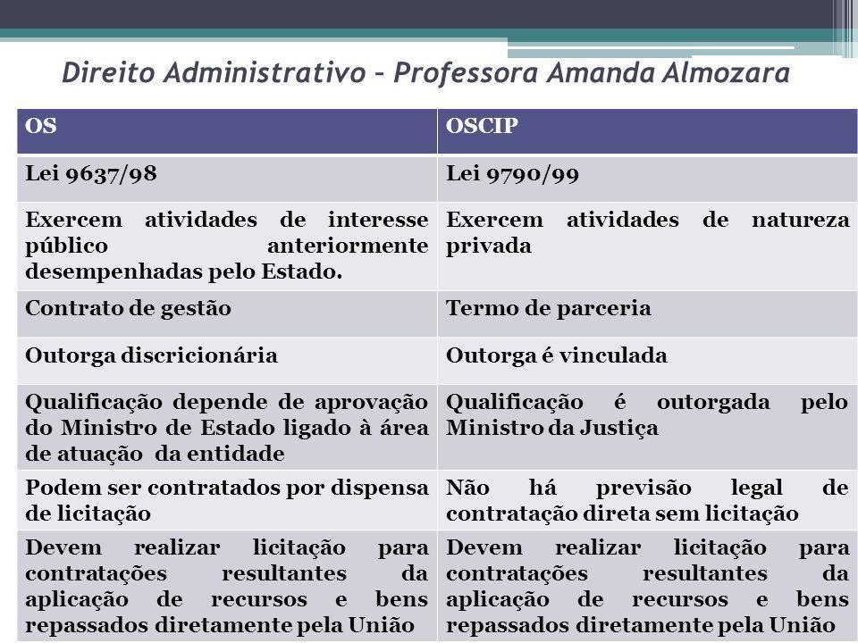 Direito Administrativo – Professora Amanda Almozara OSOSCIP Lei 9637/98Lei 9790/99 Exercem atividades de interesse público anteriormente desempenhadas