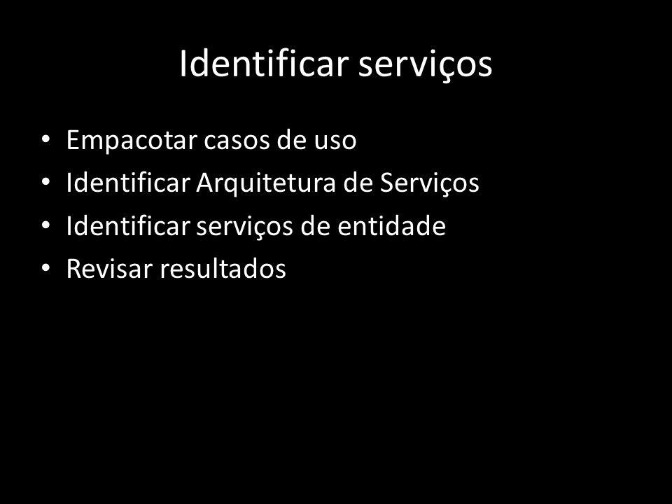 Identificar serviços Empacotar casos de uso Identificar Arquitetura de Serviços Identificar serviços de entidade Revisar resultados