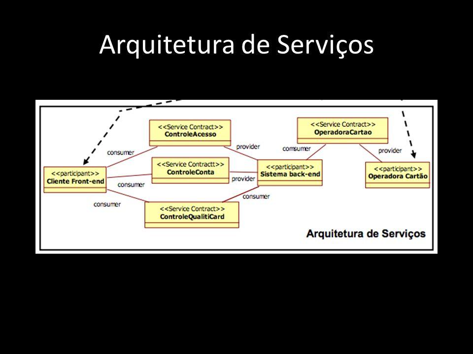 Arquitetura de Serviços