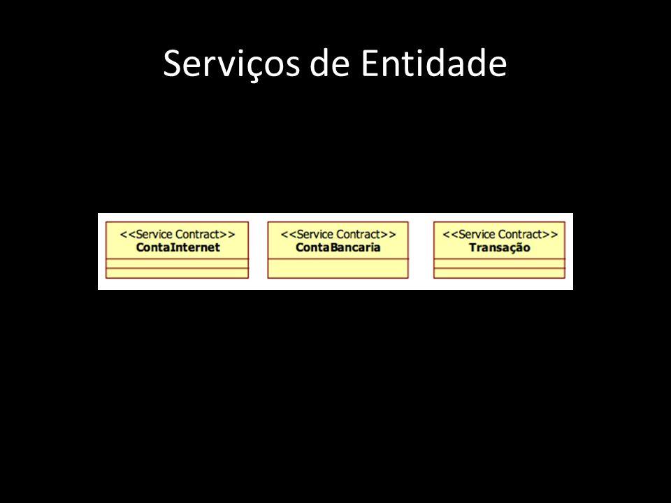 Serviços de Entidade