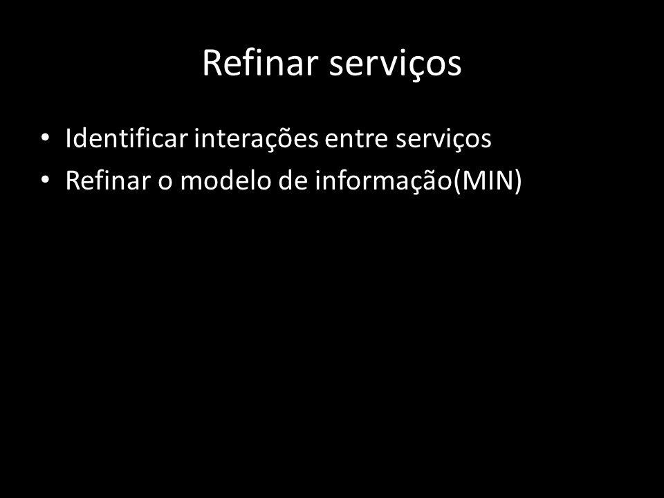 Refinar serviços Identificar interações entre serviços Refinar o modelo de informação(MIN)
