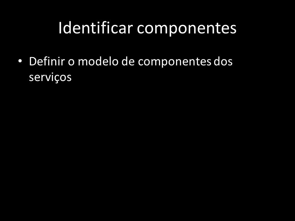 Identificar componentes Definir o modelo de componentes dos serviços