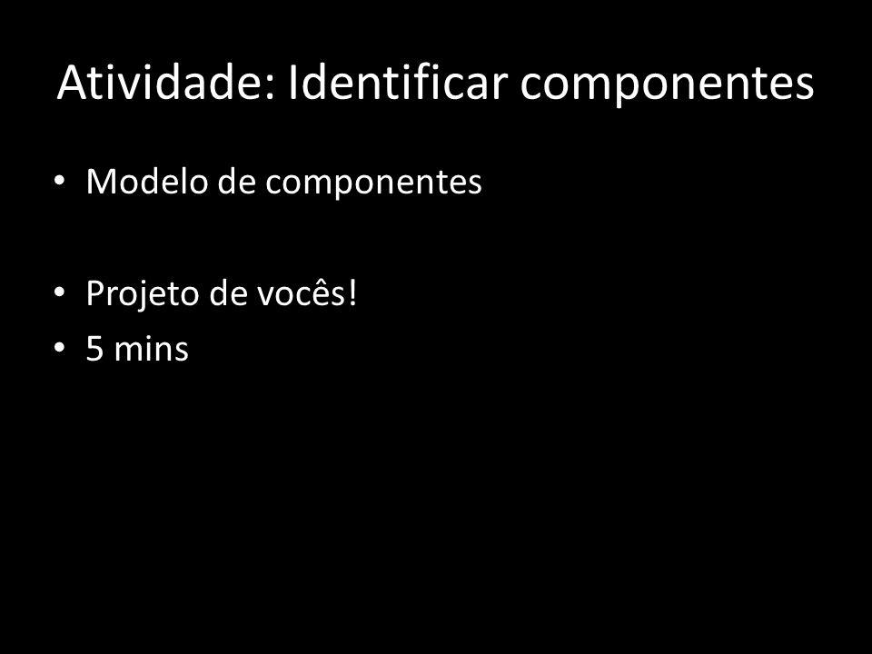 Atividade: Identificar componentes Modelo de componentes Projeto de vocês! 5 mins