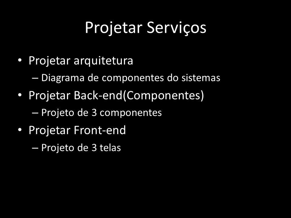 Projetar Serviços Projetar arquitetura – Diagrama de componentes do sistemas Projetar Back-end(Componentes) – Projeto de 3 componentes Projetar Front-