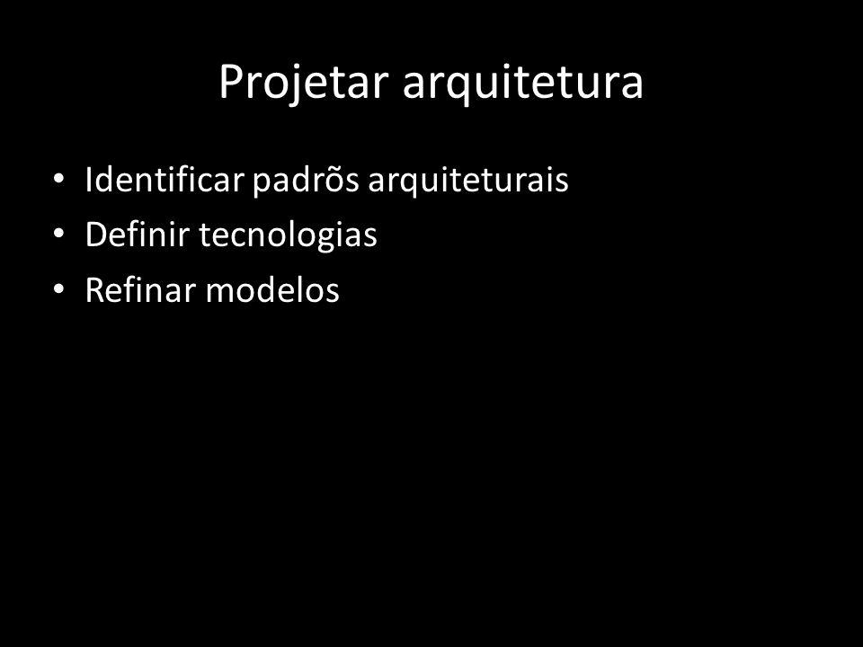 Projetar arquitetura Identificar padrõs arquiteturais Definir tecnologias Refinar modelos