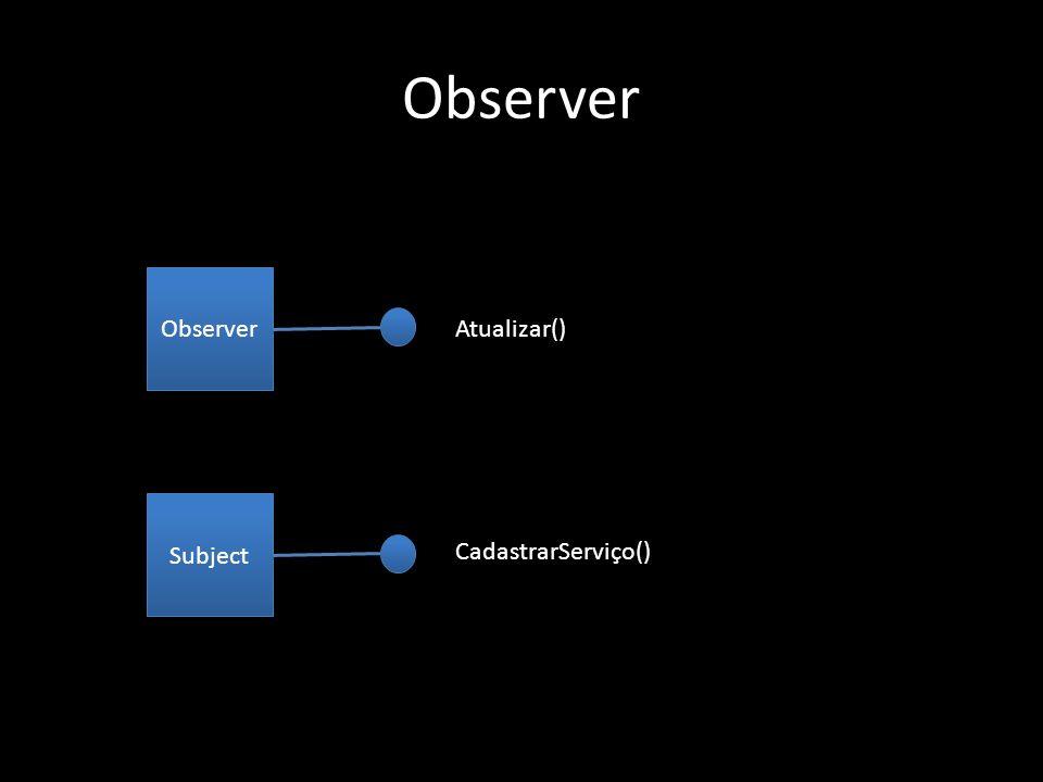 Observer Subject CadastrarServiço() Atualizar()