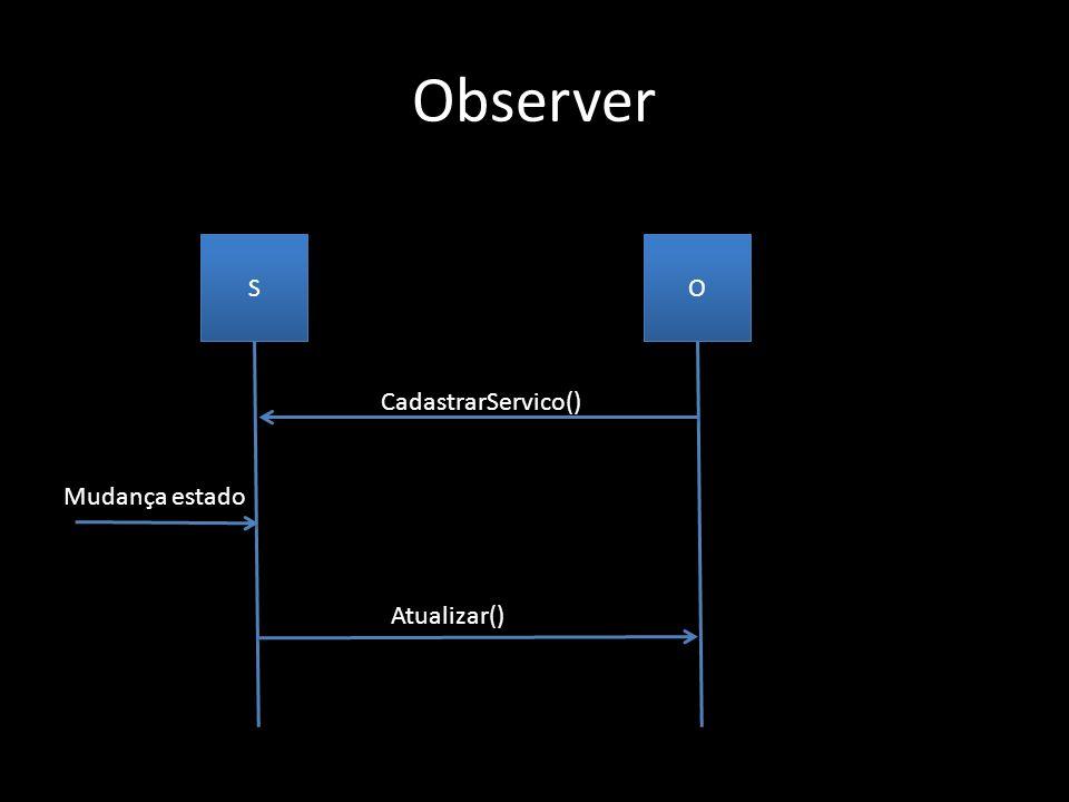 Observer S S O O CadastrarServico() Atualizar() Mudança estado