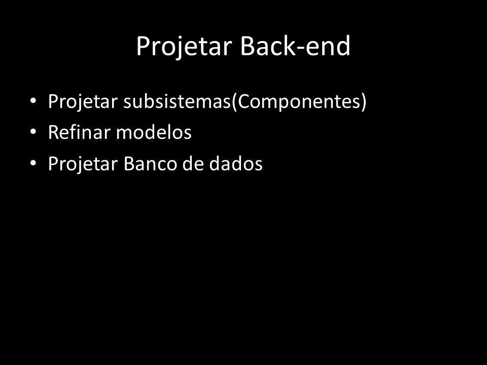 Projetar Back-end Projetar subsistemas(Componentes) Refinar modelos Projetar Banco de dados