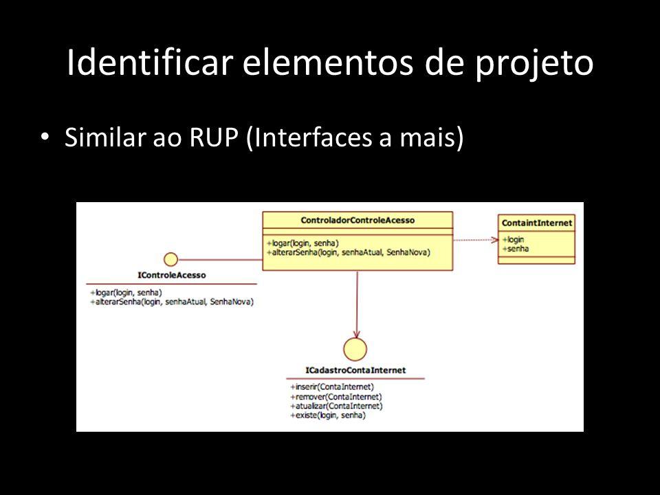 Identificar elementos de projeto Similar ao RUP (Interfaces a mais)