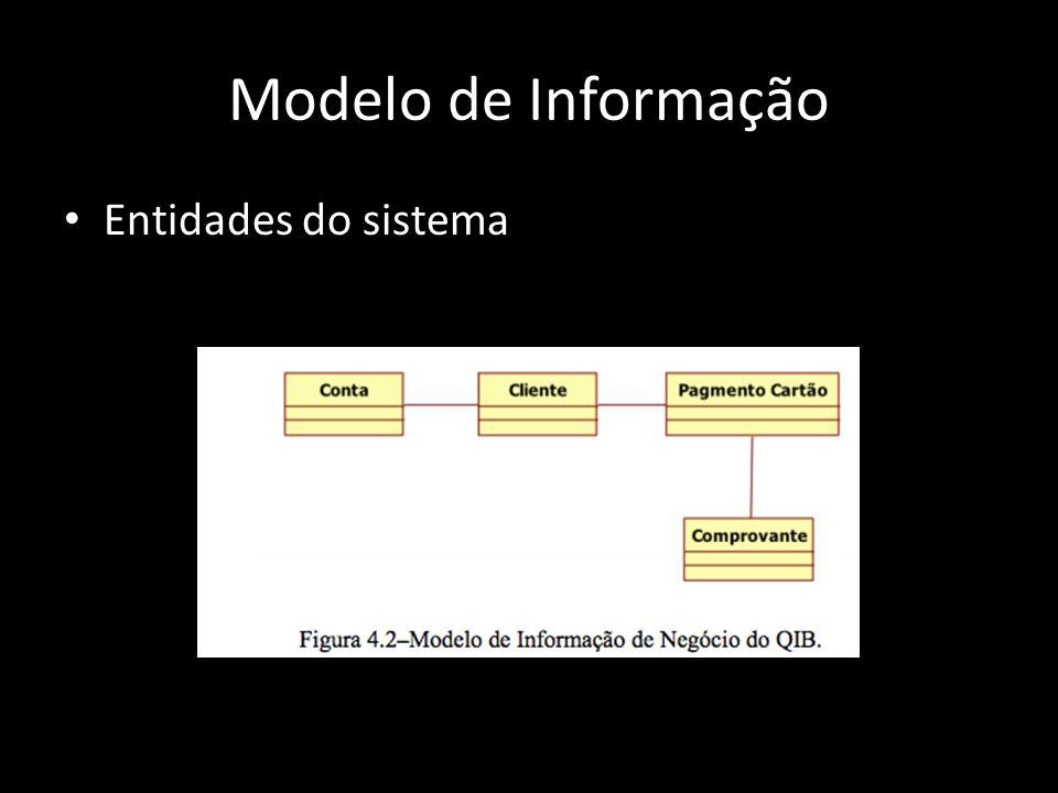 Modelo de Informação Entidades do sistema