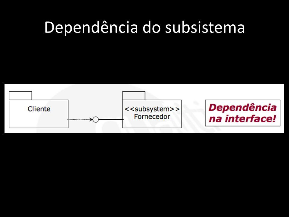 Dependência do subsistema