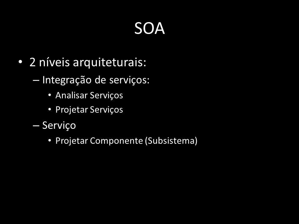 SOA 2 níveis arquiteturais: – Integração de serviços: Analisar Serviços Projetar Serviços – Serviço Projetar Componente (Subsistema)