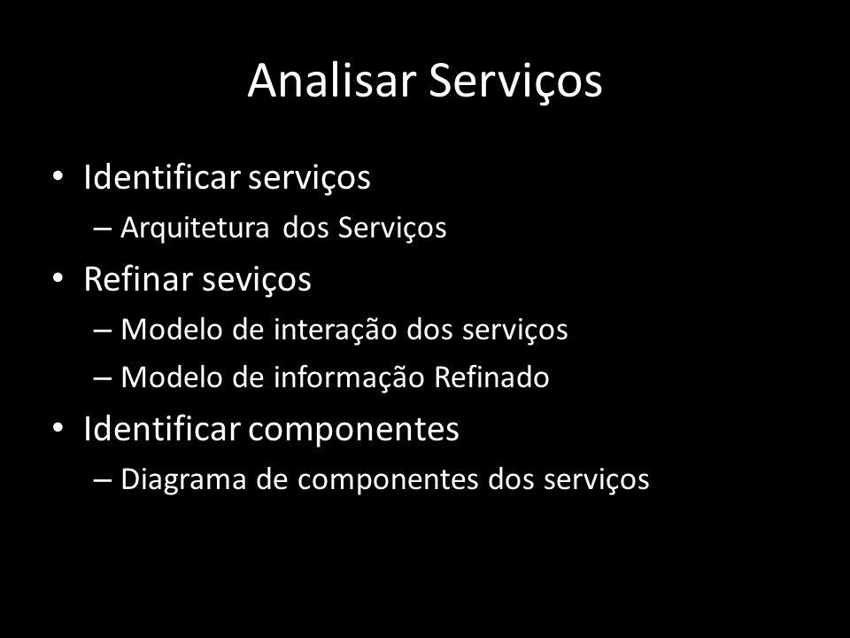 Analisar Serviços Identificar serviços – Arquitetura dos Serviços Refinar seviços – Modelo de interação dos serviços – Modelo de informação Refinado I