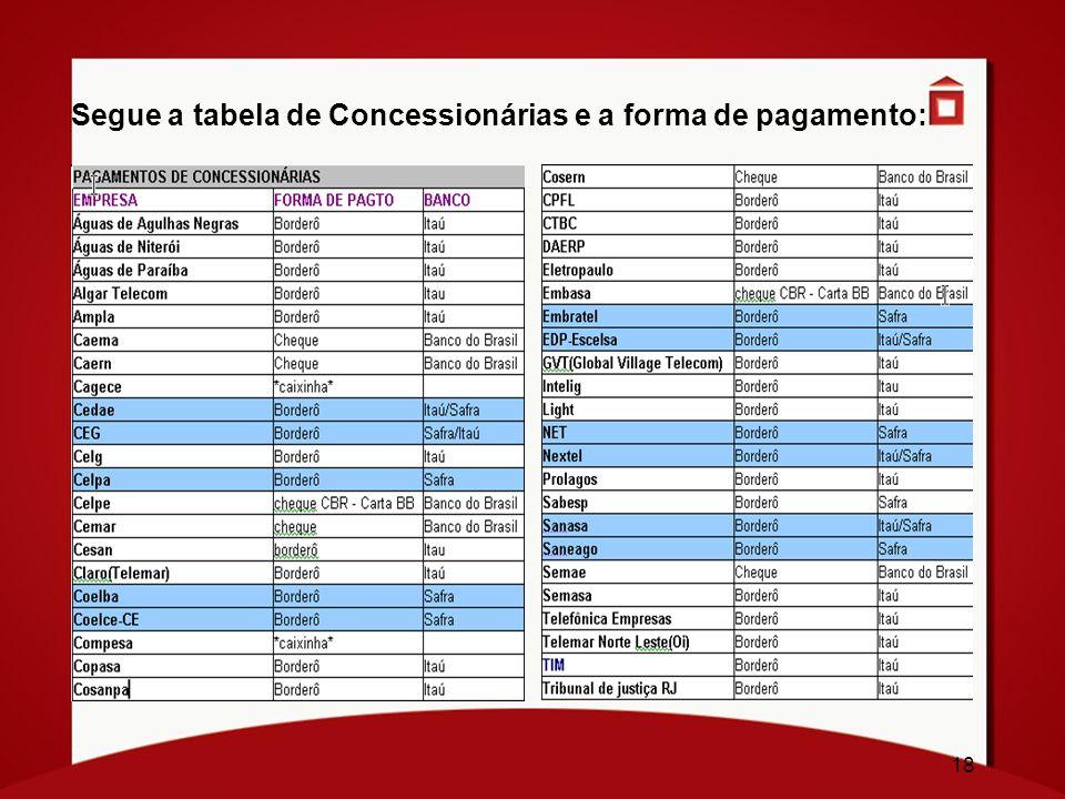 18 Segue a tabela de Concessionárias e a forma de pagamento: