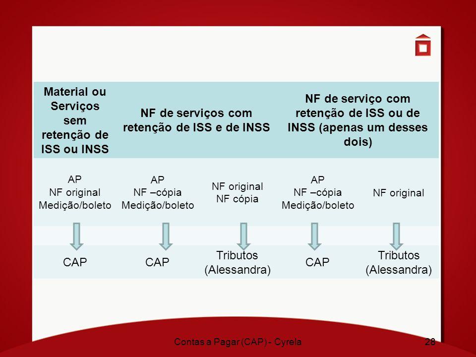 28 Contas a Pagar (CAP) - Cyrela28 Material ou Serviços sem retenção de ISS ou INSS NF de serviços com retenção de ISS e de INSS NF de serviço com ret