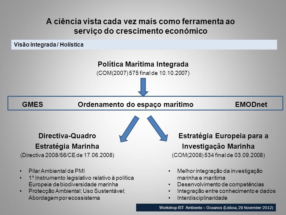 Visão Integrada / Holística A ciência vista cada vez mais como ferramenta ao serviço do crescimento económico Workshop IST Ambiente – Oceanos (Lisboa, 29 November 2012) Política Marítima Integrada (COM(2007) 575 final de 10.10.2007) Directiva-Quadro Estratégia Marinha (Directiva 2008/56/CE de 17.06.2008) Estratégia Europeia para a Investigação Marinha (COM(2008) 534 final de 03.09.2008) GMESOrdenamento do espaço marítimo EMODnet Pilar Ambiental da PMI 1º Instrumento legislativo relativo à política Europeia de biodiversidade marinha Protecção Ambiental; Uso Sustentável; Abordagem por ecossistema Melhor integração da investigação marinha e marítima Desenvolvimento de competências Integração entre conhecimento e dados Interdisciplinaridade
