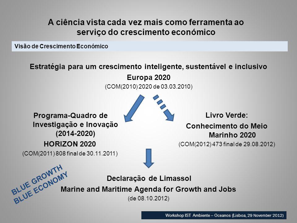Visão de Crescimento Económico A ciência vista cada vez mais como ferramenta ao serviço do crescimento económico Workshop IST Ambiente – Oceanos (Lisboa, 29 November 2012) Estratégia para um crescimento inteligente, sustentável e inclusivo Europa 2020 (COM(2010) 2020 de 03.03.2010) Programa-Quadro de Investigação e Inovação (2014-2020) HORIZON 2020 (COM(2011) 808 final de 30.11.2011) Livro Verde: Conhecimento do Meio Marinho 2020 (COM(2012) 473 final de 29.08.2012) Declaração de Limassol Marine and Maritime Agenda for Growth and Jobs (de 08.10.2012) BLUE GROWTH BLUE ECONOMY