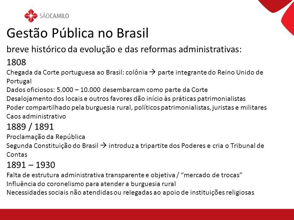 Gestão Pública no Brasil breve histórico da evolução e das reformas administrativas: 1808 Chegada da Corte portuguesa ao Brasil: colônia parte integra