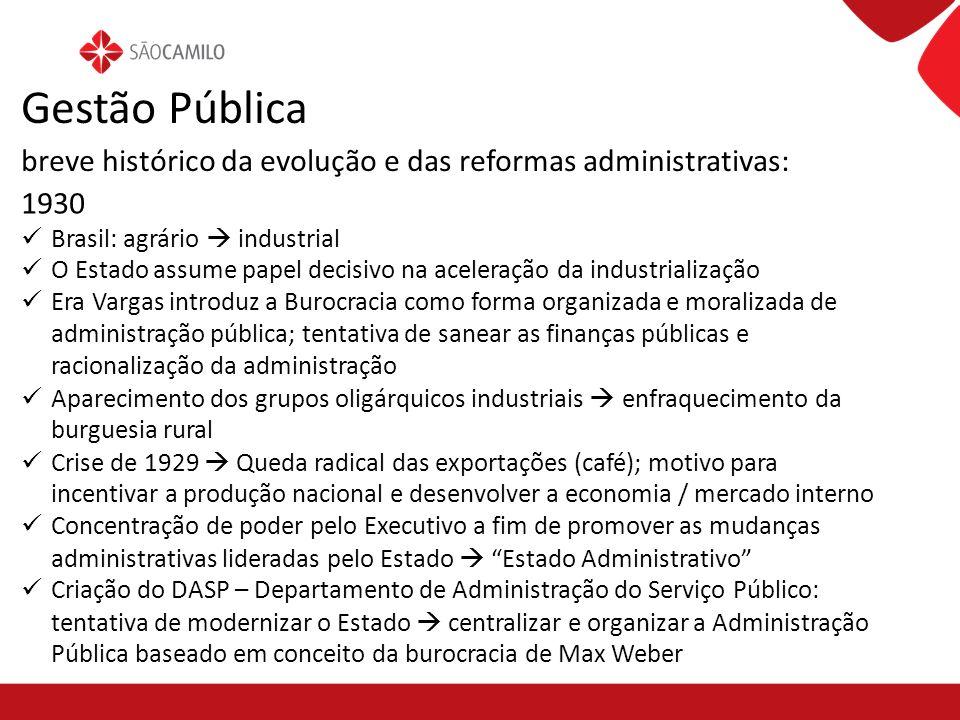 1930 Brasil: agrário industrial O Estado assume papel decisivo na aceleração da industrialização Era Vargas introduz a Burocracia como forma organizad