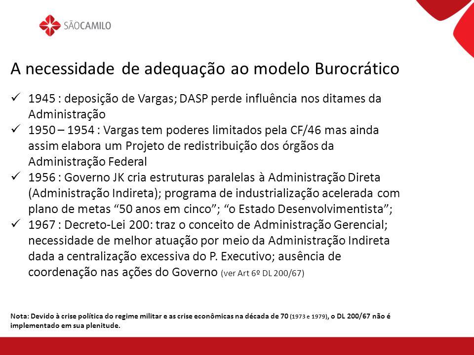 A necessidade de adequação ao modelo Burocrático 1945 : deposição de Vargas; DASP perde influência nos ditames da Administração 1950 – 1954 : Vargas t