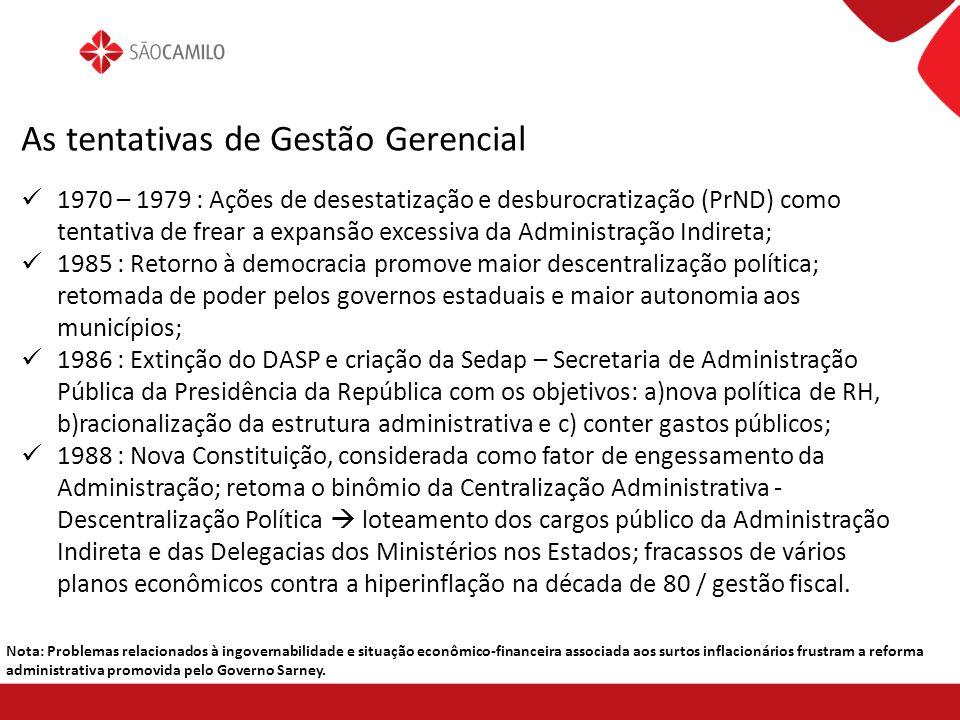 As tentativas de Gestão Gerencial 1970 – 1979 : Ações de desestatização e desburocratização (PrND) como tentativa de frear a expansão excessiva da Adm