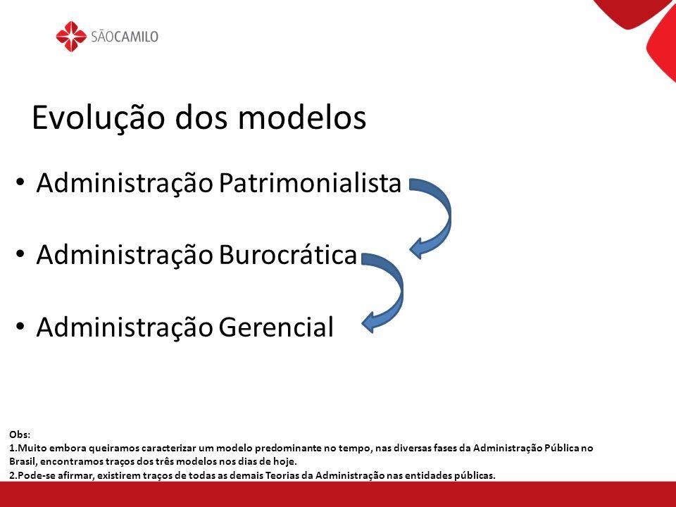 Evolução dos modelos Administração Patrimonialista Administração Burocrática Administração Gerencial Obs: 1.Muito embora queiramos caracterizar um mod