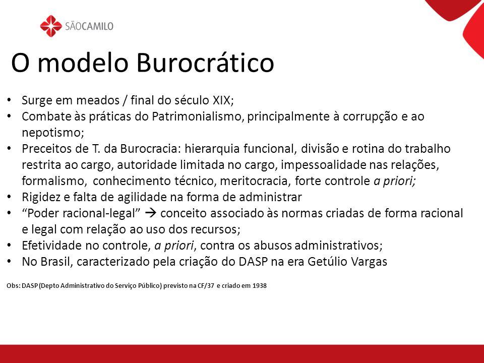 Plano Diretor de Reforma do Aparelho do Estado Pdrae – 1995 Bresser Pereira, L.Carlos MARE / Min.