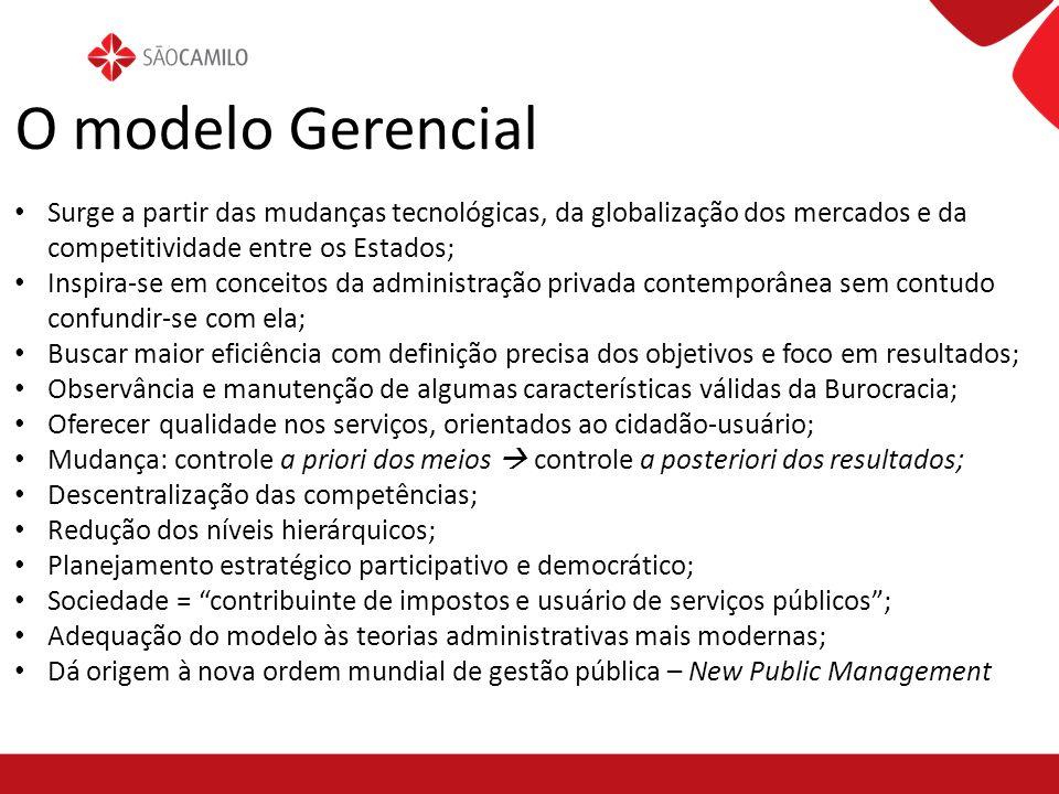 O modelo Gerencial Surge a partir das mudanças tecnológicas, da globalização dos mercados e da competitividade entre os Estados; Inspira-se em conceit