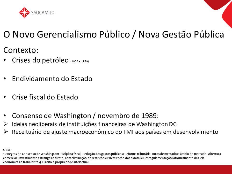 Contexto: Crises do petróleo (1973 e 1979) Endividamento do Estado Crise fiscal do Estado Consenso de Washington / novembro de 1989: Ideias neoliberai