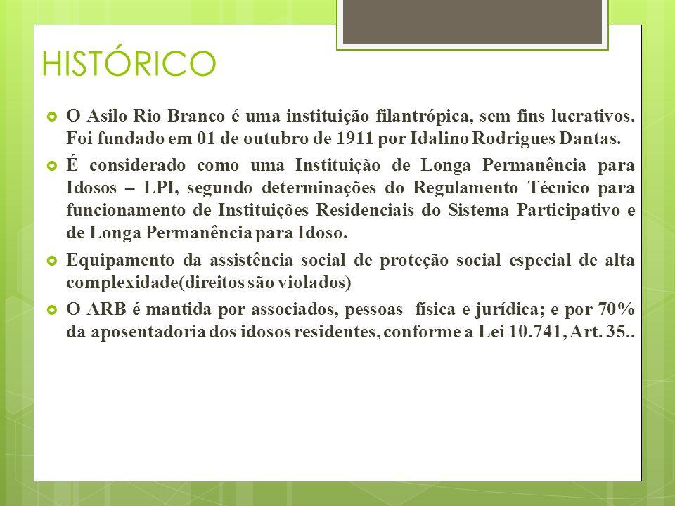 HISTÓRICO O Asilo Rio Branco é uma instituição filantrópica, sem fins lucrativos. Foi fundado em 01 de outubro de 1911 por Idalino Rodrigues Dantas. É