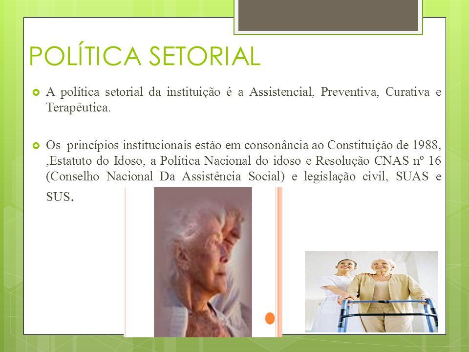 POLÍTICA SETORIAL A política setorial da instituição é a Assistencial, Preventiva, Curativa e Terapêutica. Os princípios institucionais estão em conso