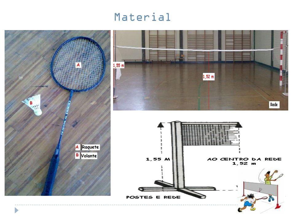 As Faltas em Badminton: NÃO FAÇAS 2 TOQUES .