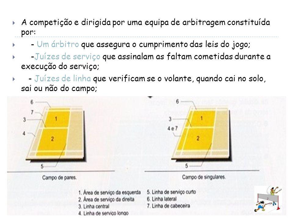 2-Situações de Jogo (Singulares e Pares) Após realização de serviço, curto ou comprido: Os jogadores deslocam-se rapidamente, em função da trajectória do volante, para recuperar a posição base.