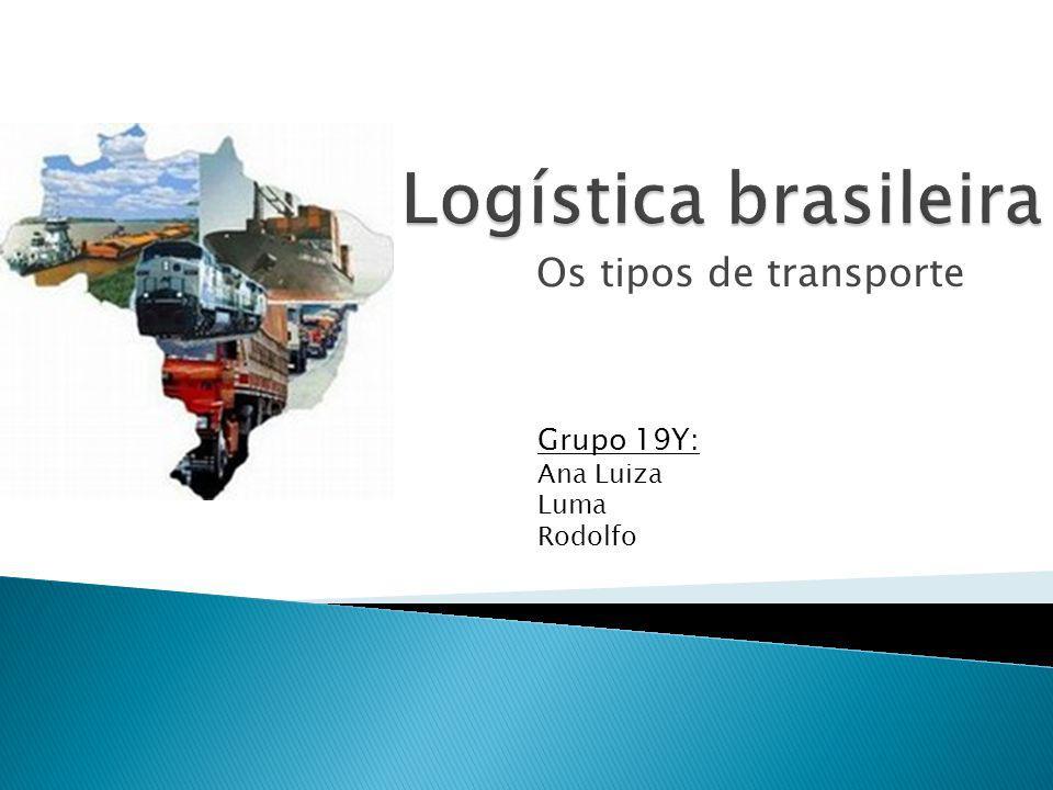 Os tipos de transporte Grupo 19Y: Ana Luiza Luma Rodolfo