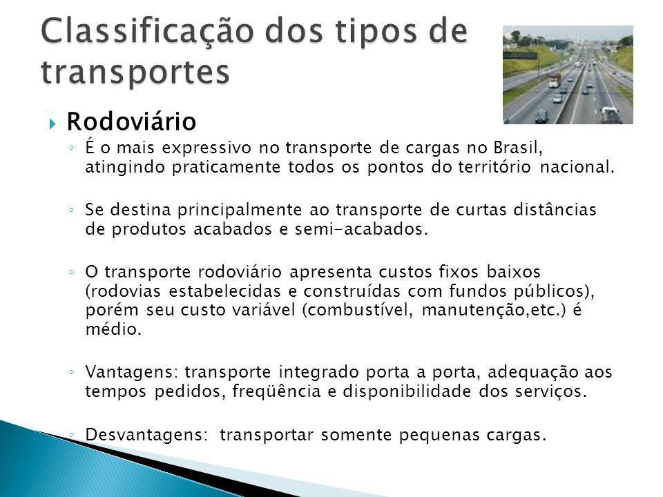 Rodoviário É o mais expressivo no transporte de cargas no Brasil, atingindo praticamente todos os pontos do território nacional. Se destina principalm