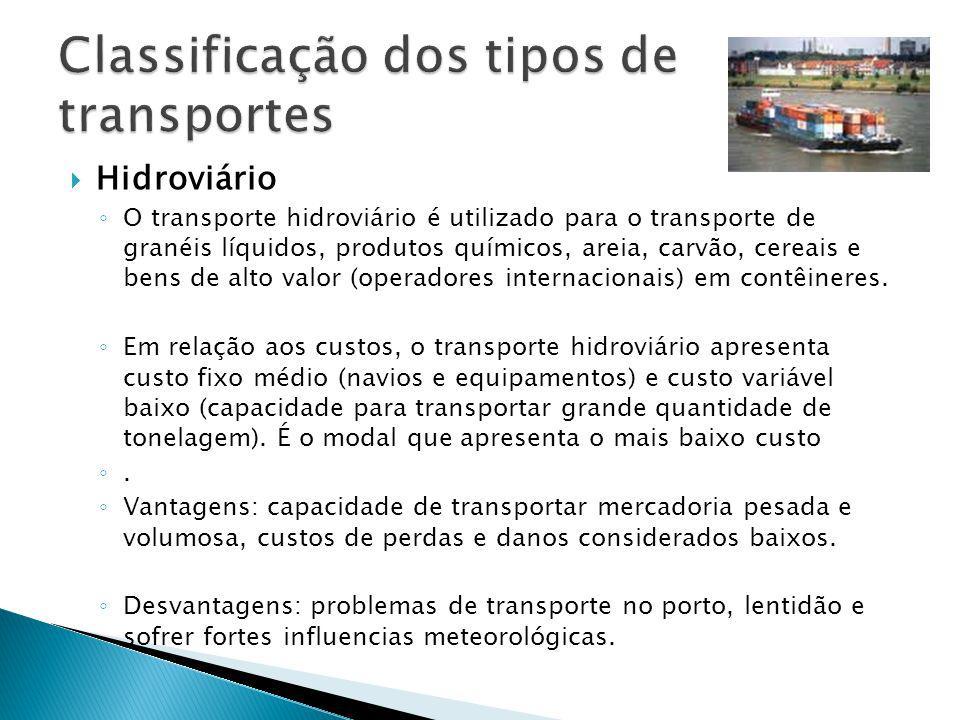 Hidroviário O transporte hidroviário é utilizado para o transporte de granéis líquidos, produtos químicos, areia, carvão, cereais e bens de alto valor