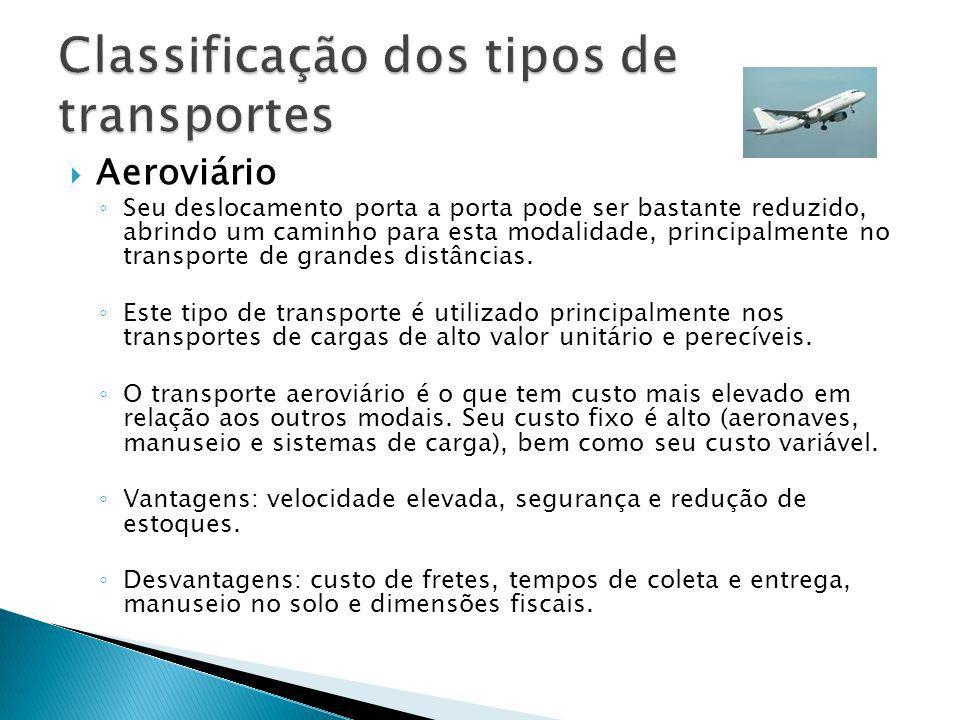 Aeroviário Seu deslocamento porta a porta pode ser bastante reduzido, abrindo um caminho para esta modalidade, principalmente no transporte de grandes