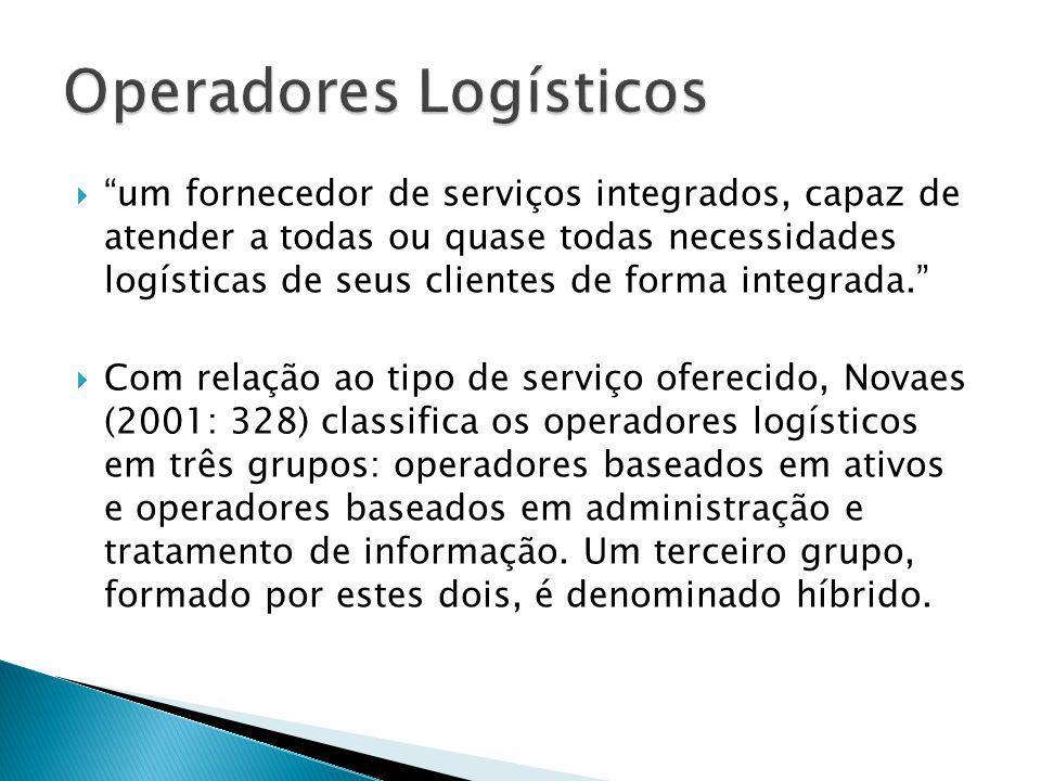 um fornecedor de serviços integrados, capaz de atender a todas ou quase todas necessidades logísticas de seus clientes de forma integrada. Com relação