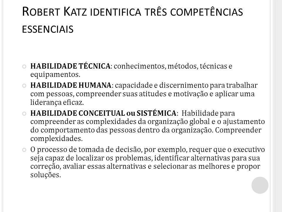 R OBERT K ATZ IDENTIFICA TRÊS COMPETÊNCIAS ESSENCIAIS HABILIDADE TÉCNICA: conhecimentos, métodos, técnicas e equipamentos.