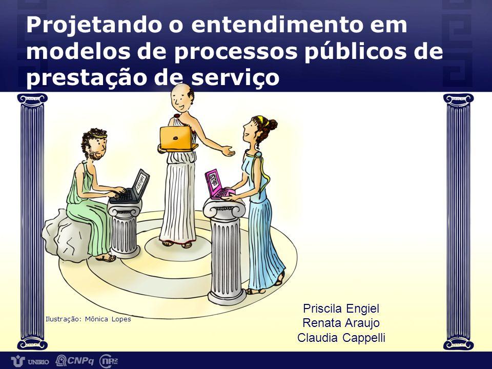 Estudo Exploratório Público Alvo :alto nível de alfabetização e com raciocínio lógico desenvolvido.