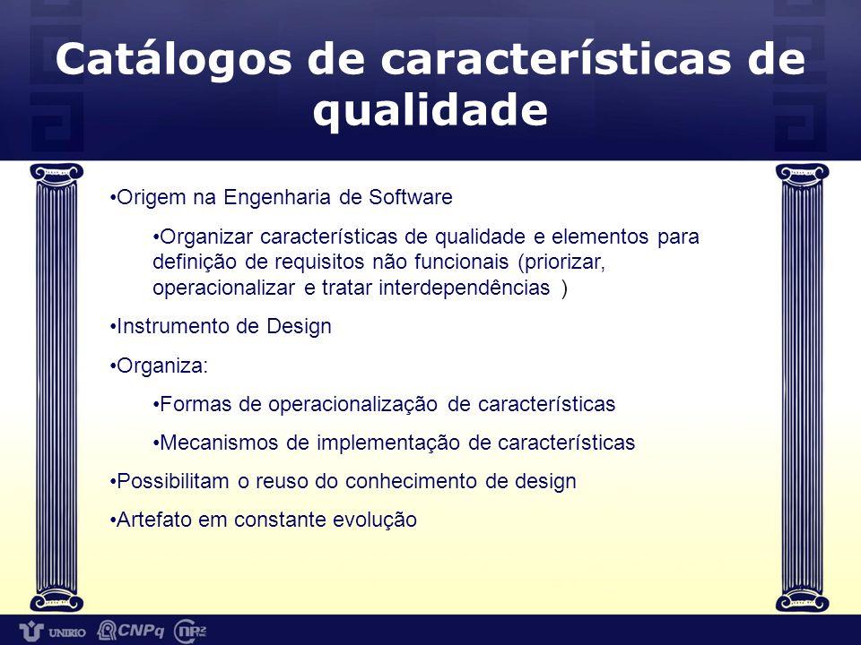 Catálogo de Transparência de Processos Organizacionais Framework de transparência [Cappelli, Leite 2008] Entendi mento