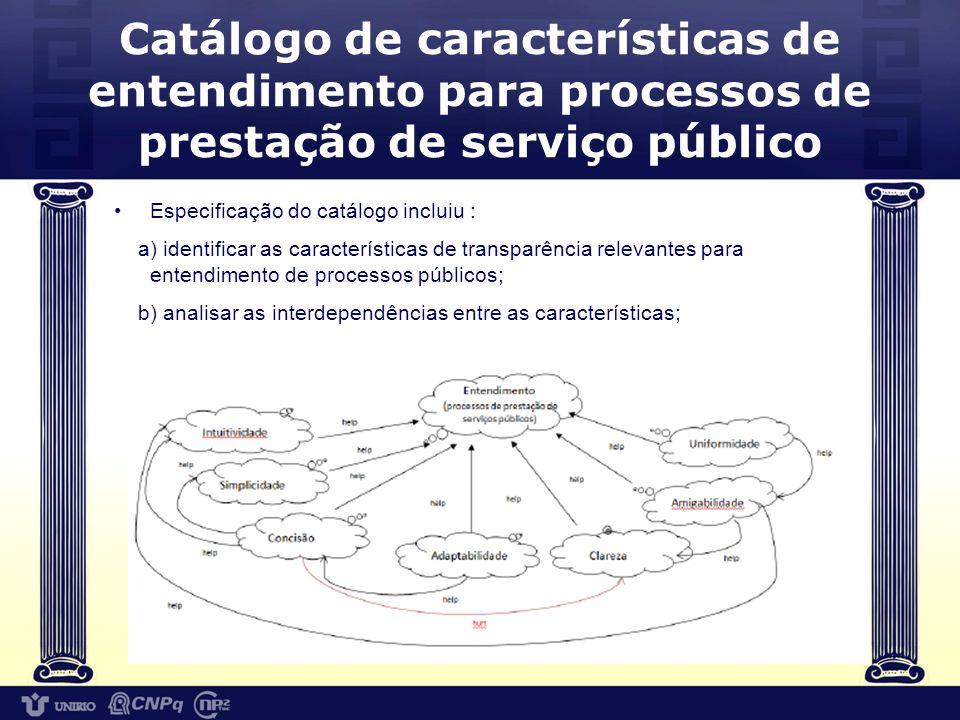 Catálogo de características de entendimento para processos de prestação de serviço público c) derivar operacionalizações/implementações destas características.